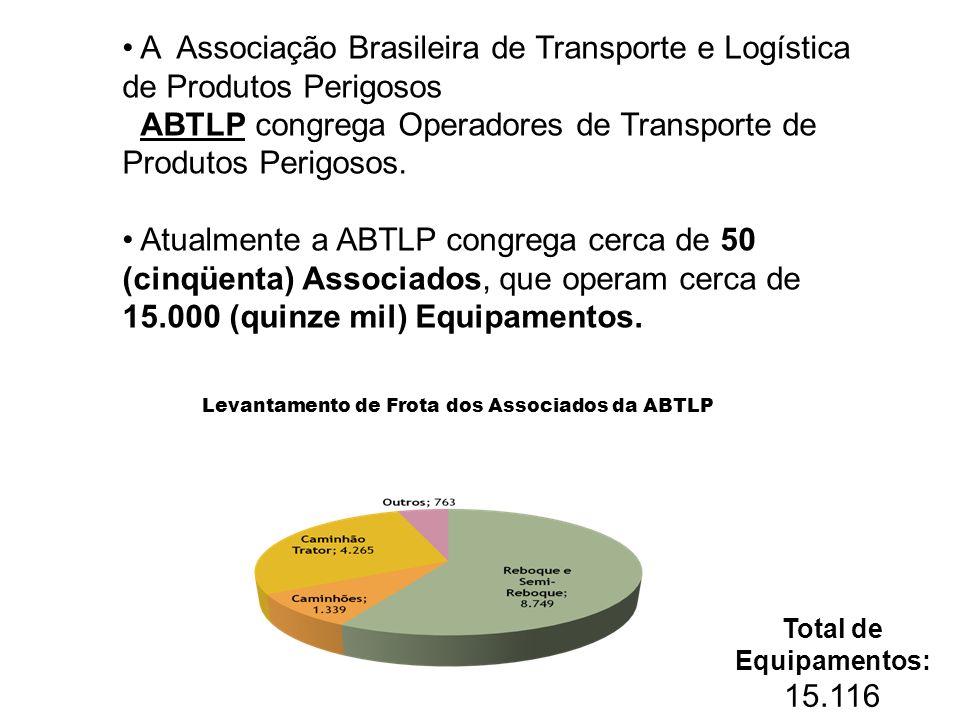 A Associação Brasileira de Transporte e Logística de Produtos Perigosos ABTLP congrega Operadores de Transporte de Produtos Perigosos. Atualmente a AB