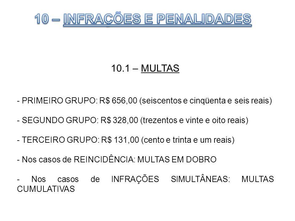 10.1 – MULTAS - PRIMEIRO GRUPO: R$ 656,00 (seiscentos e cinqüenta e seis reais) - SEGUNDO GRUPO: R$ 328,00 (trezentos e vinte e oito reais) - TERCEIRO