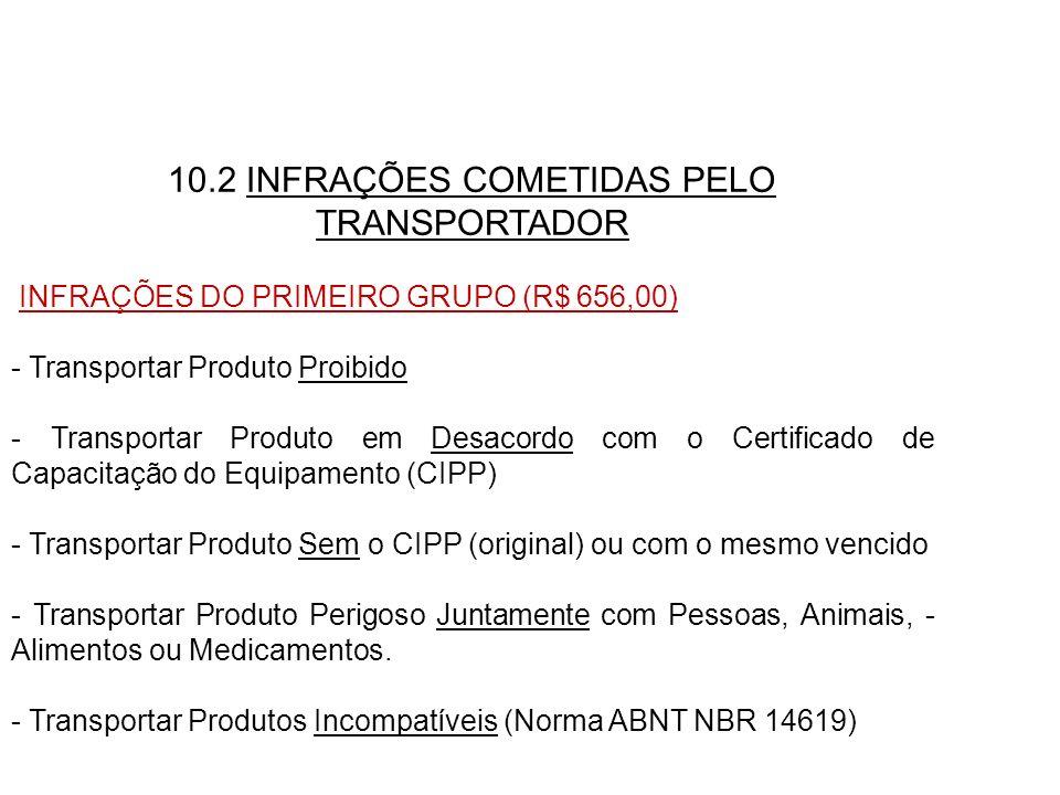 10.2 INFRAÇÕES COMETIDAS PELO TRANSPORTADOR INFRAÇÕES DO PRIMEIRO GRUPO (R$ 656,00) - Transportar Produto Proibido - Transportar Produto em Desacordo