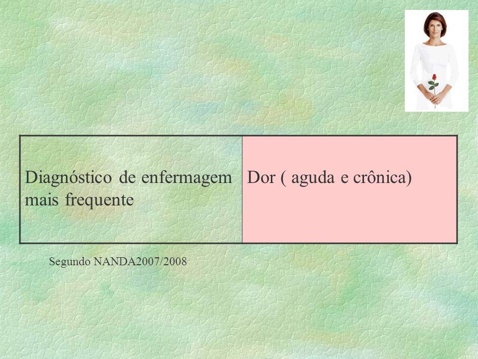 Diagnóstico de enfermagem mais frequente Dor ( aguda e crônica) Segundo NANDA2007/2008