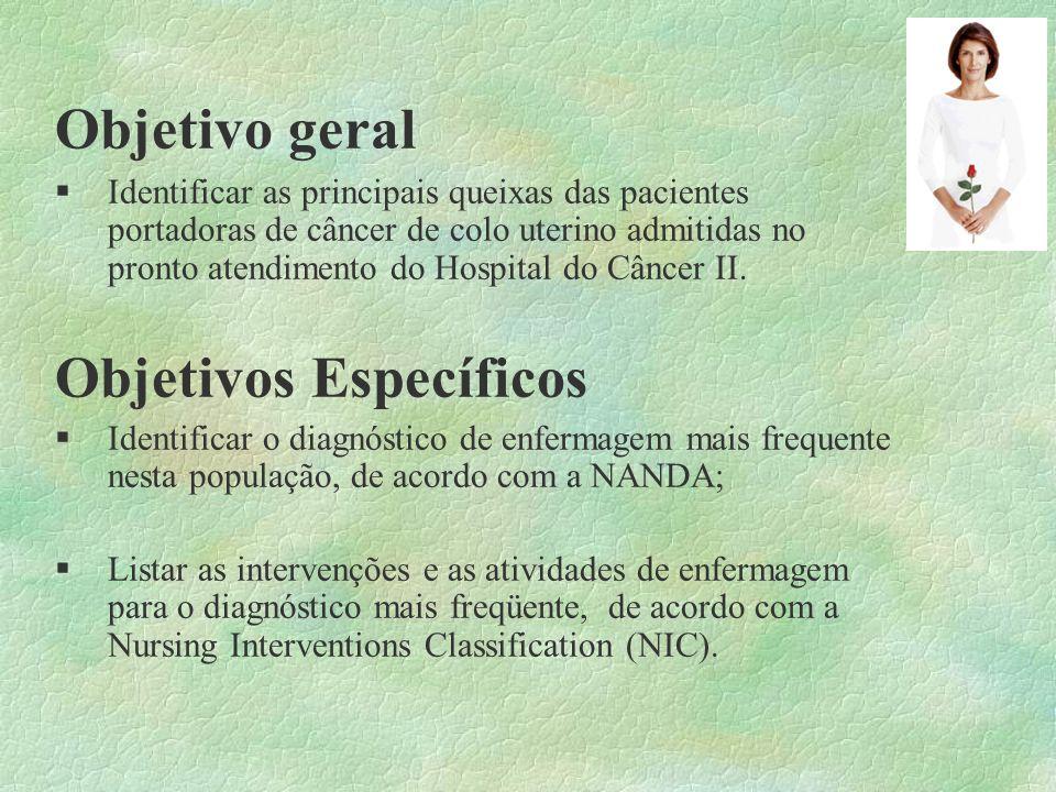 Objetivo geral Identificar as principais queixas das pacientes portadoras de câncer de colo uterino admitidas no pronto atendimento do Hospital do Cân