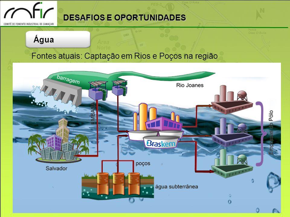 DESAFIOS E OPORTUNIDADES Fontes atuais: Captação em Rios e Poços na região Água