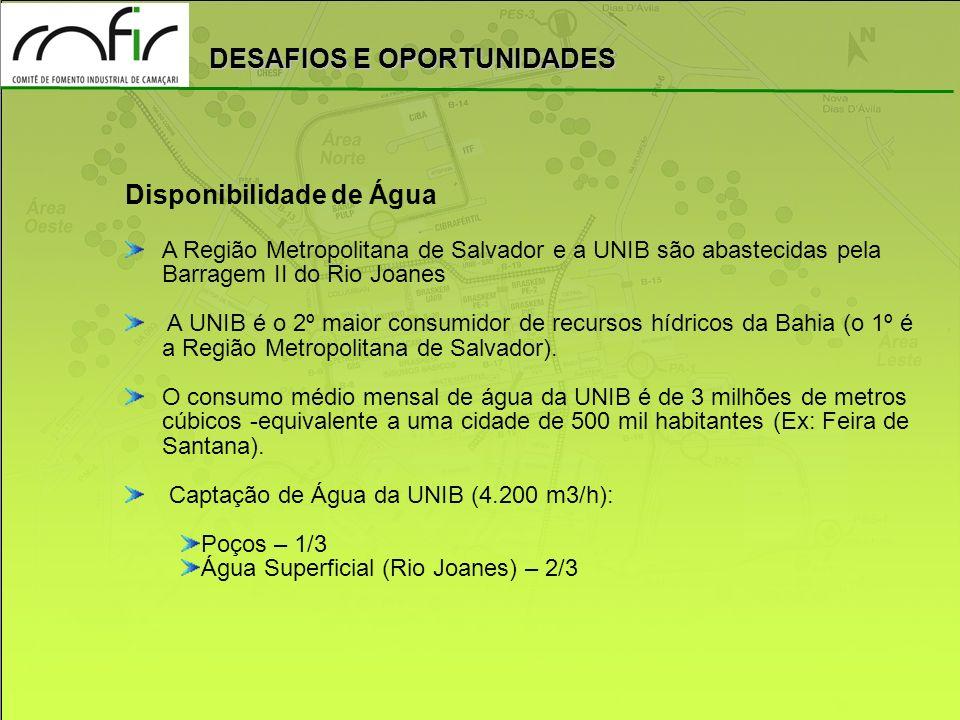 DESAFIOS E OPORTUNIDADES Disponibilidade de Água A Região Metropolitana de Salvador e a UNIB são abastecidas pela Barragem II do Rio Joanes A UNIB é o