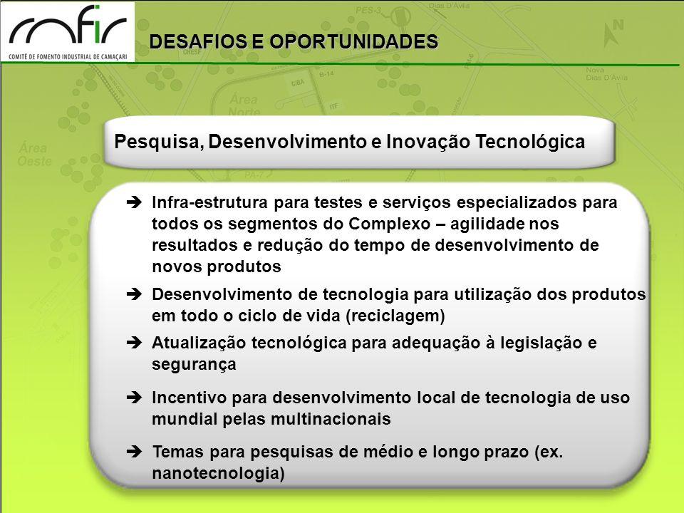 DESAFIOS E OPORTUNIDADES Infra-estrutura para testes e serviços especializados para todos os segmentos do Complexo – agilidade nos resultados e reduçã
