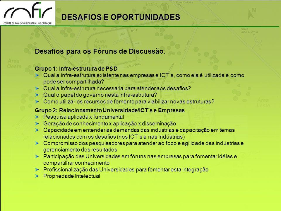 DESAFIOS E OPORTUNIDADES Desafios para os Fóruns de Discussão: Grupo 1: Infra-estrutura de P&D Qual a infra-estrutura existente nas empresas e ICT´s,