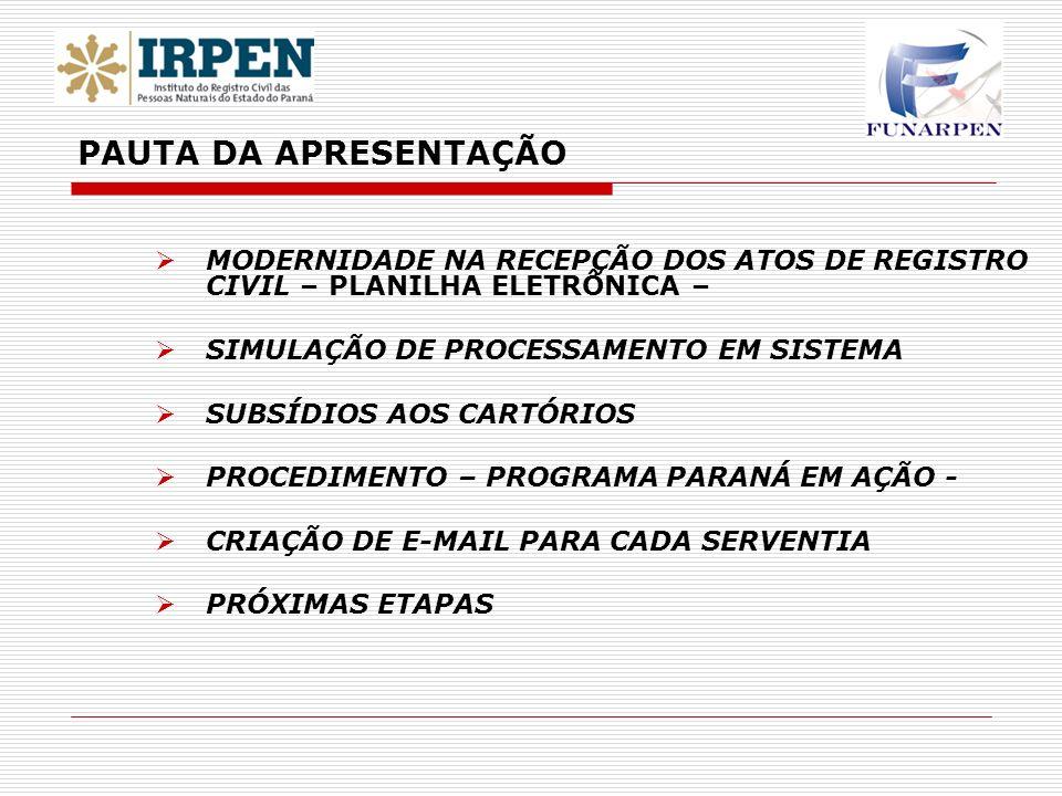 EMISSÃO DE CERTIDÕES - CADASTRO ÚNICO EMISSÃO DE CERTIDÃO - SITE DO IRPEN PAUTA DA APRESENTAÇÃO