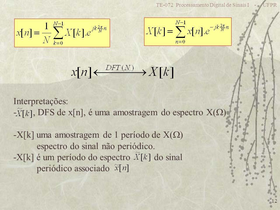 TE-072 Processamento Digital de Sinais I - UFPR 12 Interpretações: -, DFS de x[n], é uma amostragem do espectro X( ) -X[k] uma amostragem de 1 período