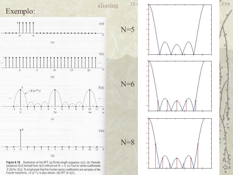 TE-072 Processamento Digital de Sinais I - UFPR 14 Exemplo: N=5 N=6 N=8 aliasing