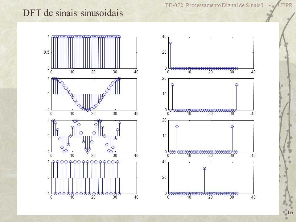 TE-072 Processamento Digital de Sinais I - UFPR 16 010203040 0 0.5 1 010203040 0 20 40 010203040 0 1 010203040 0 10 20 010203040 0 1 010203040 0 10 20