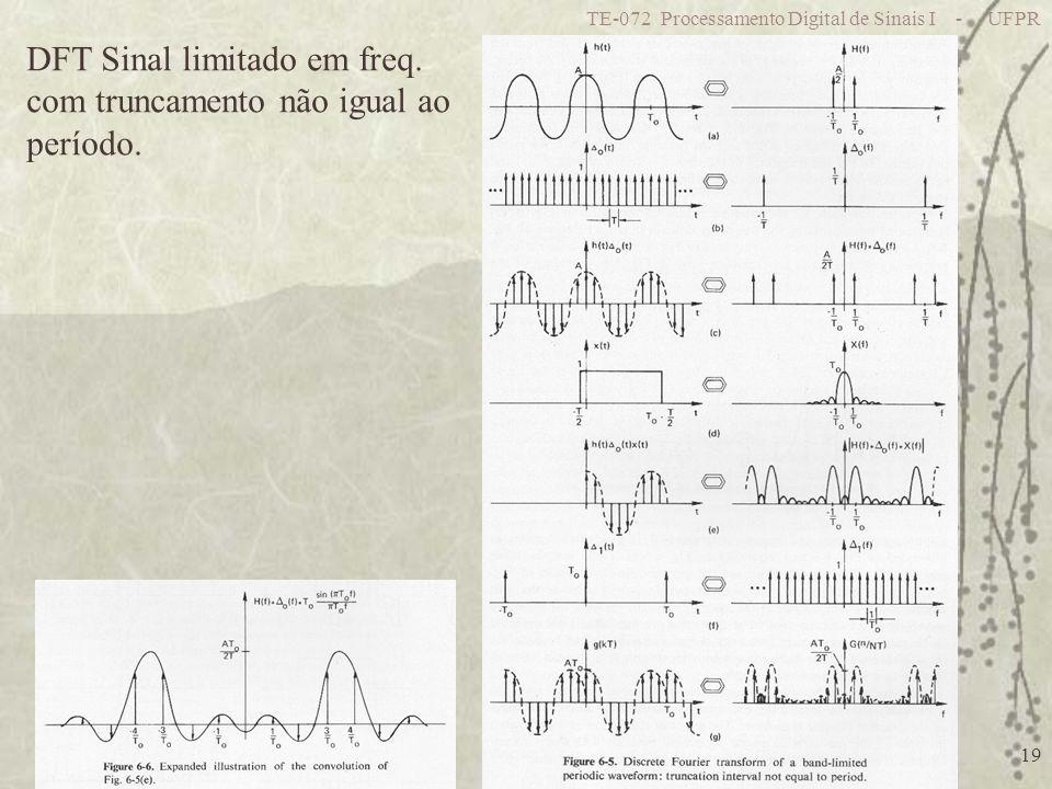 TE-072 Processamento Digital de Sinais I - UFPR 19 DFT Sinal limitado em freq. com truncamento não igual ao período.