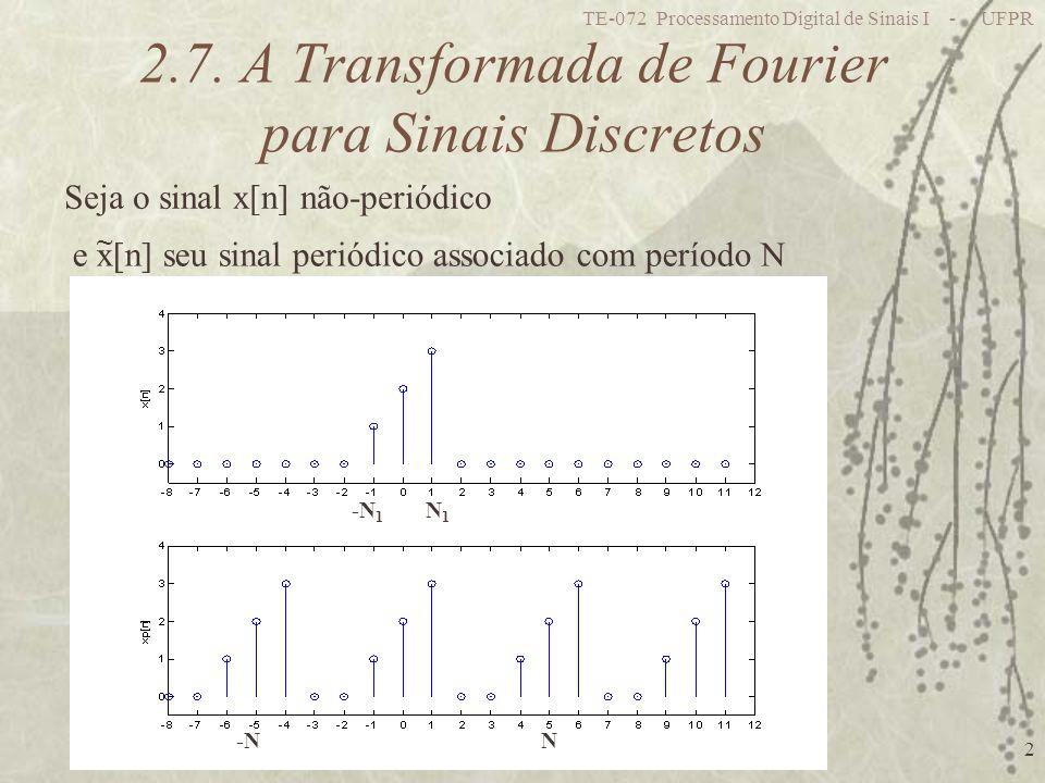 TE-072 Processamento Digital de Sinais I - UFPR 2 2.7. A Transformada de Fourier para Sinais Discretos Seja o sinal x[n] não-periódico e x[n] seu sina