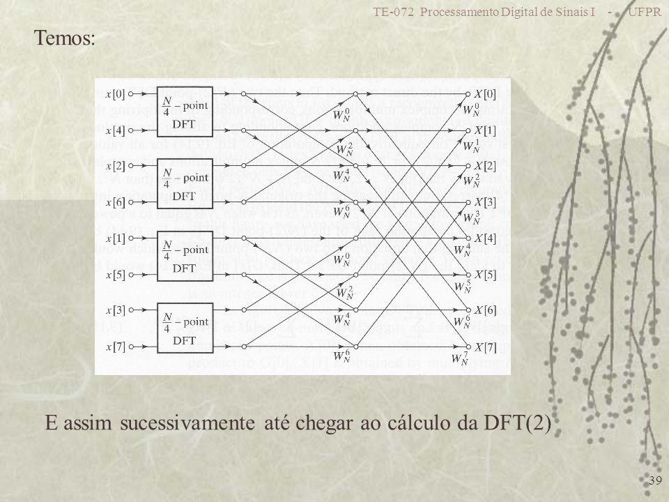 TE-072 Processamento Digital de Sinais I - UFPR 39 Temos: E assim sucessivamente até chegar ao cálculo da DFT(2)