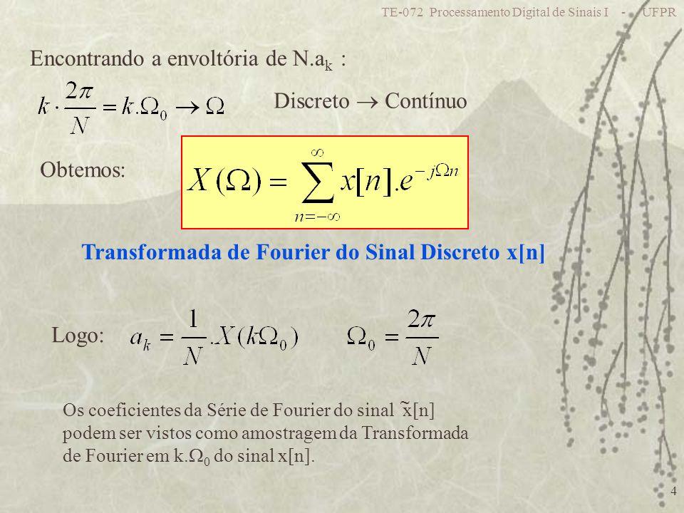 TE-072 Processamento Digital de Sinais I - UFPR 4 Encontrando a envoltória de N.a k : Discreto Contínuo Obtemos: Transformada de Fourier do Sinal Discreto x[n] Logo: Os coeficientes da Série de Fourier do sinal x[n] podem ser vistos como amostragem da Transformada de Fourier em k.