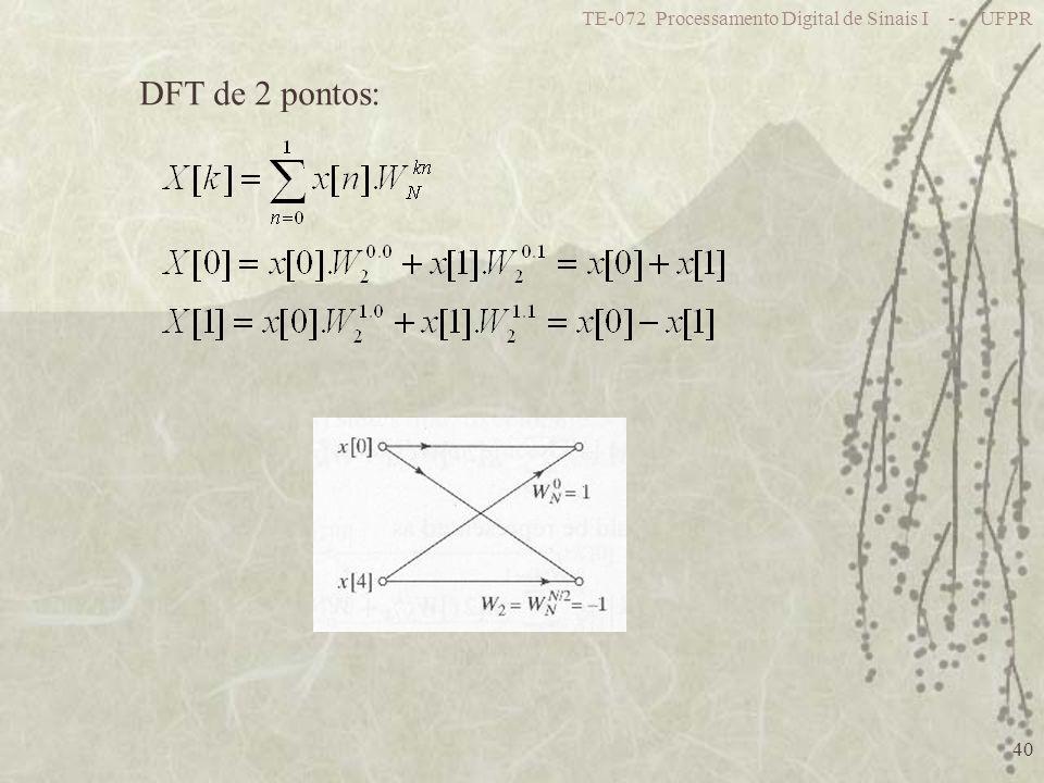 TE-072 Processamento Digital de Sinais I - UFPR 40 DFT de 2 pontos: