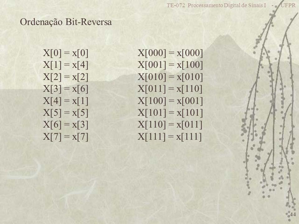 TE-072 Processamento Digital de Sinais I - UFPR 44 Ordenação Bit-Reversa X[0] = x[0] X[1] = x[4] X[2] = x[2] X[3] = x[6] X[4] = x[1] X[5] = x[5] X[6] = x[3] X[7] = x[7] X[000] = x[000] X[001] = x[100] X[010] = x[010] X[011] = x[110] X[100] = x[001] X[101] = x[101] X[110] = x[011] X[111] = x[111]