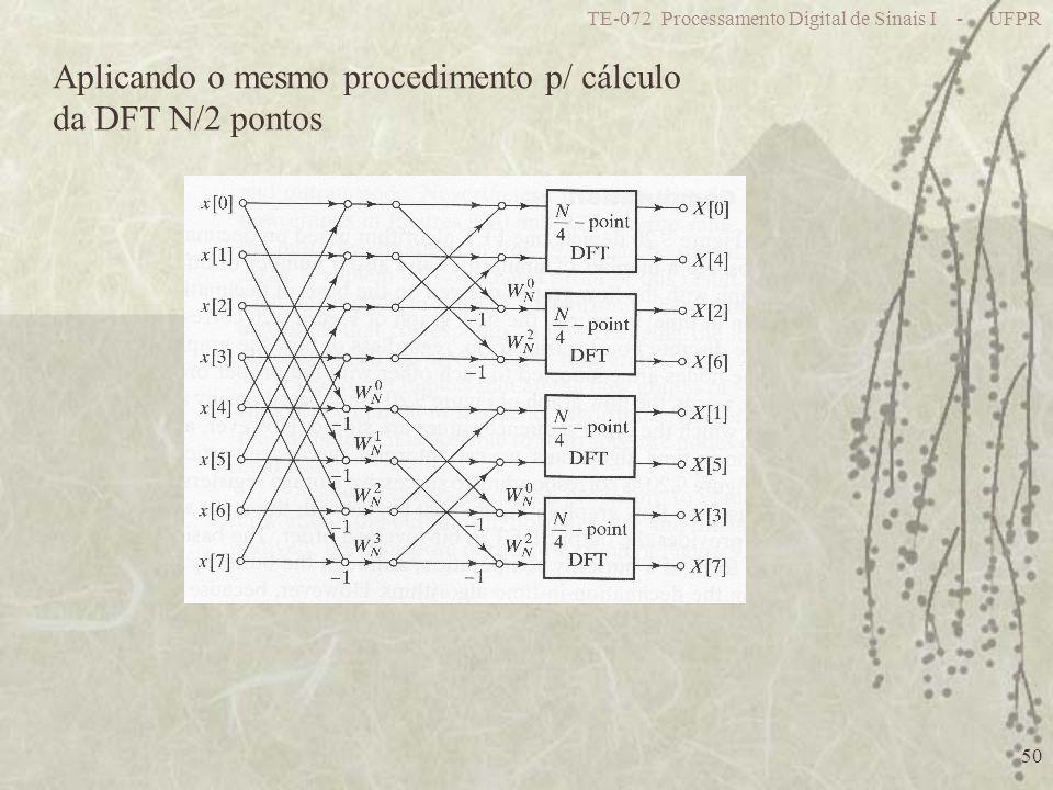 TE-072 Processamento Digital de Sinais I - UFPR 50 Aplicando o mesmo procedimento p/ cálculo da DFT N/2 pontos
