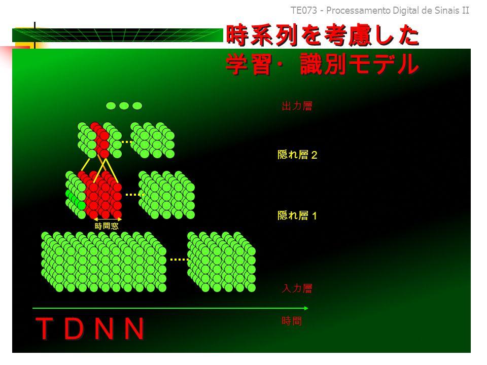 TE073 - Processamento Digital de Sinais II 101