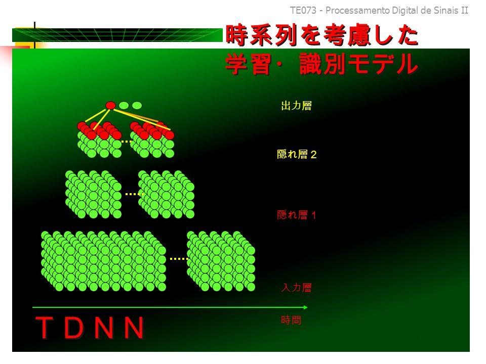 TE073 - Processamento Digital de Sinais II 102