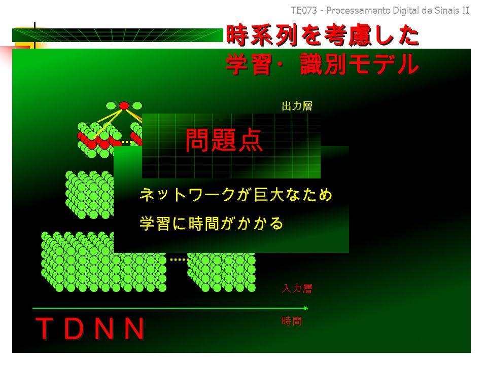 TE073 - Processamento Digital de Sinais II 103