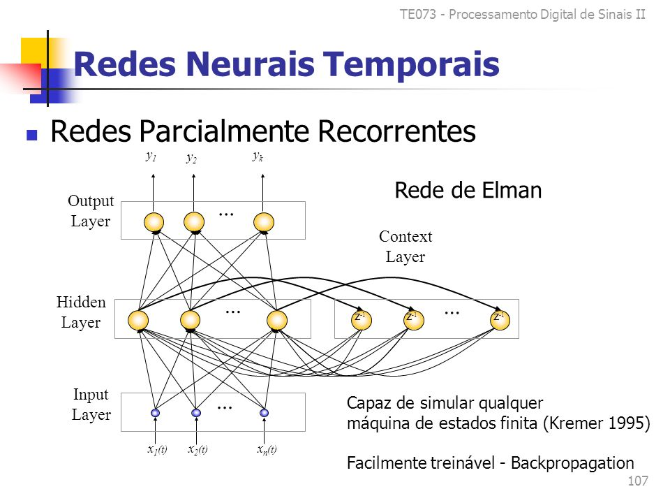 TE073 - Processamento Digital de Sinais II 107 Redes Neurais Temporais Redes Parcialmente Recorrentes Input Layer Hidden Layer Output Layer Context La