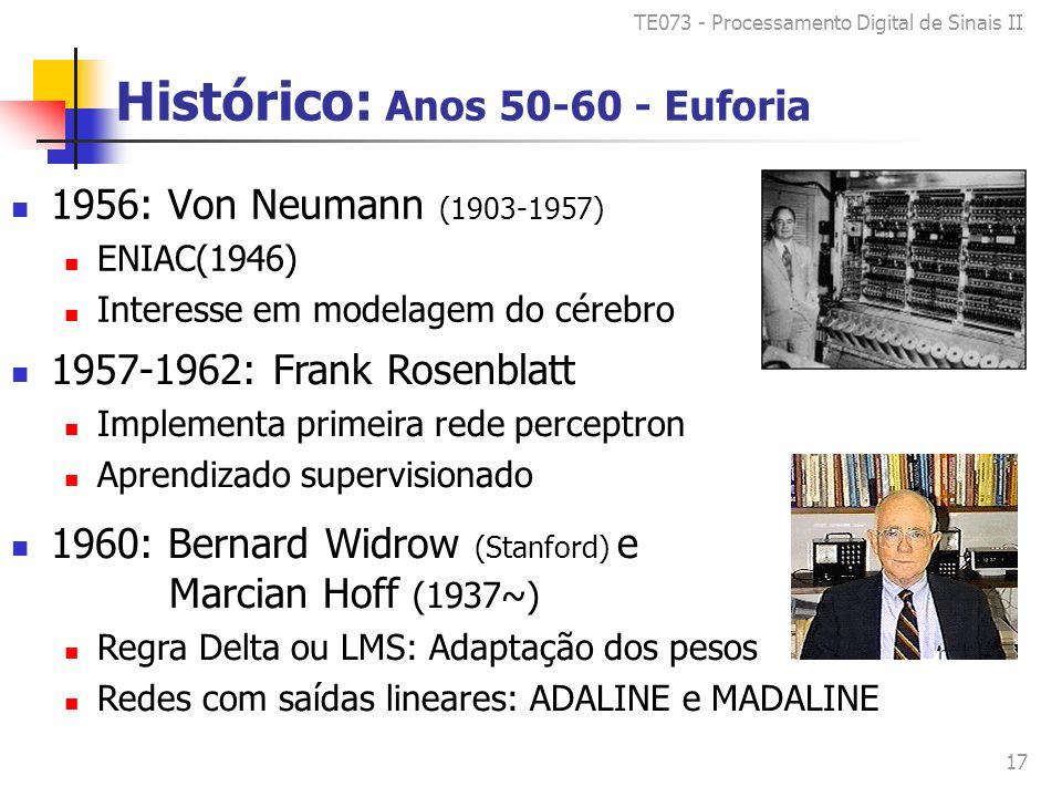 TE073 - Processamento Digital de Sinais II 17 Histórico: Anos 50-60 - Euforia 1956: Von Neumann (1903-1957) ENIAC(1946) Interesse em modelagem do cérebro 1957-1962: Frank Rosenblatt Implementa primeira rede perceptron Aprendizado supervisionado 1960: Bernard Widrow (Stanford) e Marcian Hoff (1937~) Regra Delta ou LMS: Adaptação dos pesos Redes com saídas lineares: ADALINE e MADALINE