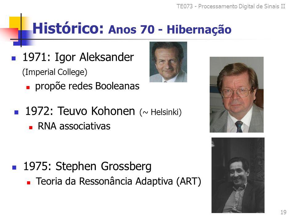 TE073 - Processamento Digital de Sinais II 19 Histórico: Anos 70 - Hibernação 1971: Igor Aleksander (Imperial College) propõe redes Booleanas 1972: Teuvo Kohonen (~ Helsinki) RNA associativas 1975: Stephen Grossberg Teoria da Ressonância Adaptiva (ART)