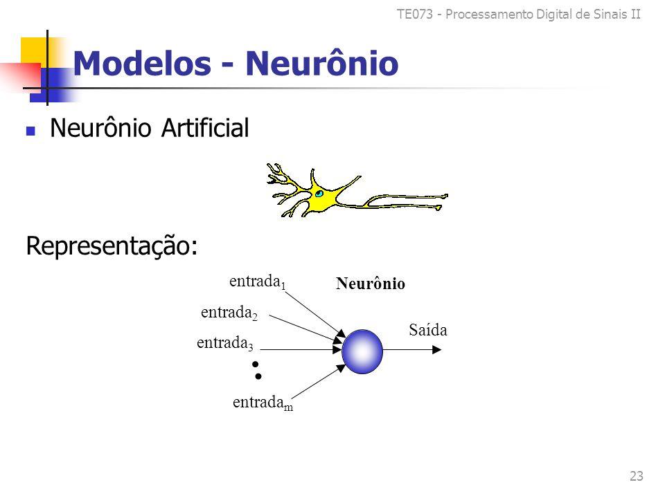 TE073 - Processamento Digital de Sinais II 23 Modelos - Neurônio Neurônio Artificial entrada 1 entrada 2 entrada 3 entrada m Saída Neurônio Representação: