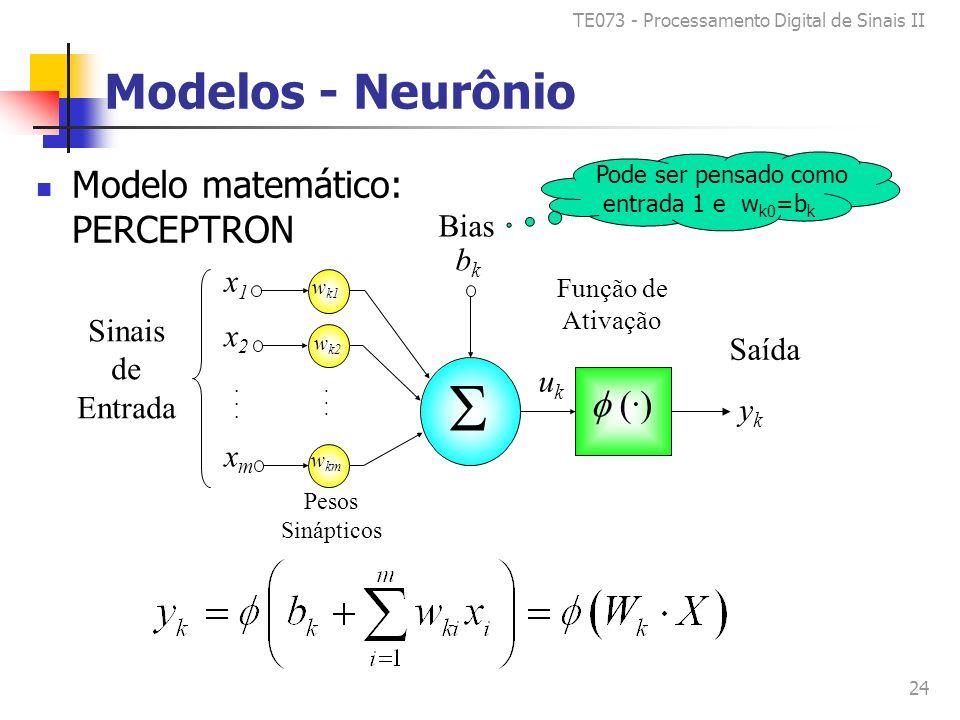 TE073 - Processamento Digital de Sinais II 24 Modelos - Neurônio Modelo matemático: PERCEPTRON (·) x1x1 x2x2 xmxm bkbk......