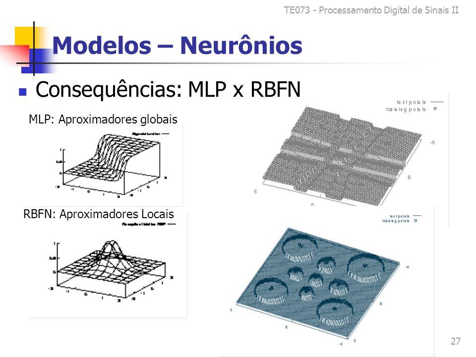 TE073 - Processamento Digital de Sinais II 27 Modelos – Neurônios MLP: Aproximadores globais RBFN: Aproximadores Locais Consequências: MLP x RBFN