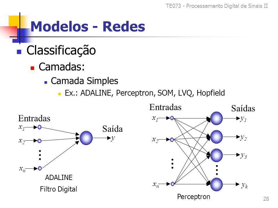 TE073 - Processamento Digital de Sinais II 28 Modelos - Redes Classificação Camadas: Camada Simples Ex.: ADALINE, Perceptron, SOM, LVQ, Hopfield y1y1 y2y2 ykyk Entradas Saídas x1x1 x2x2 xnxn............