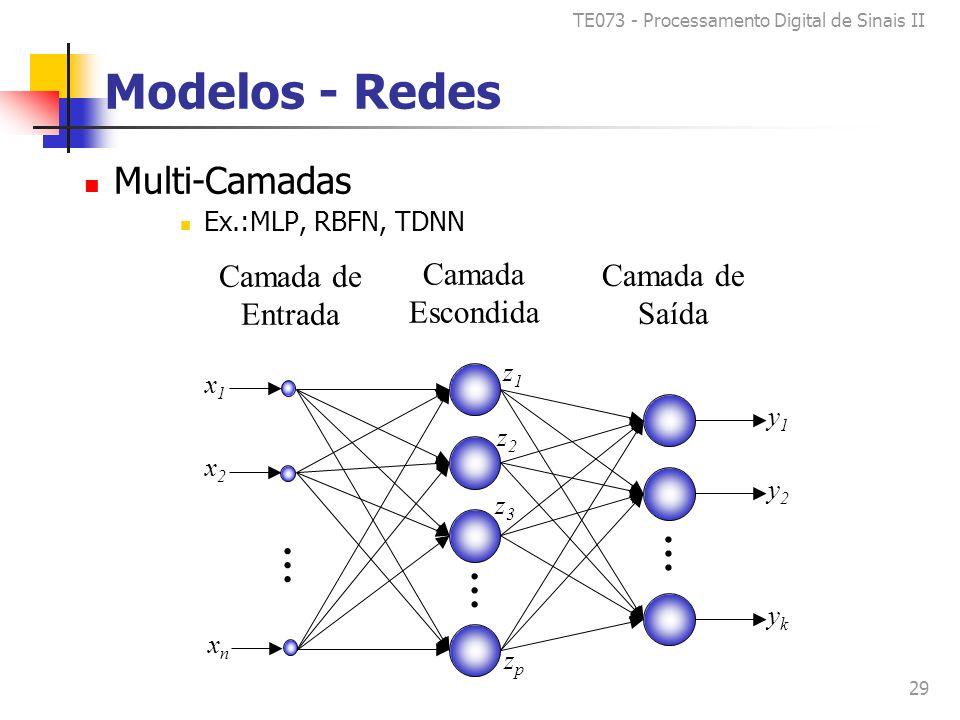 TE073 - Processamento Digital de Sinais II 29 Modelos - Redes Multi-Camadas Ex.:MLP, RBFN, TDNN y1y1 y2y2 ykyk Camada de Entrada Camada Escondida Camada de Saída x1x1 x2x2 xnxn z1z1 z2z2 zpzp z3z3..................