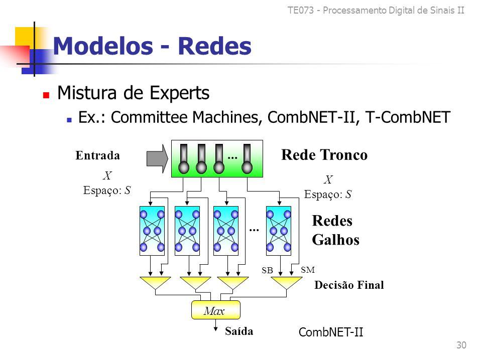 TE073 - Processamento Digital de Sinais II 30 Modelos - Redes Mistura de Experts Ex.: Committee Machines, CombNET-II, T-CombNET CombNET-II