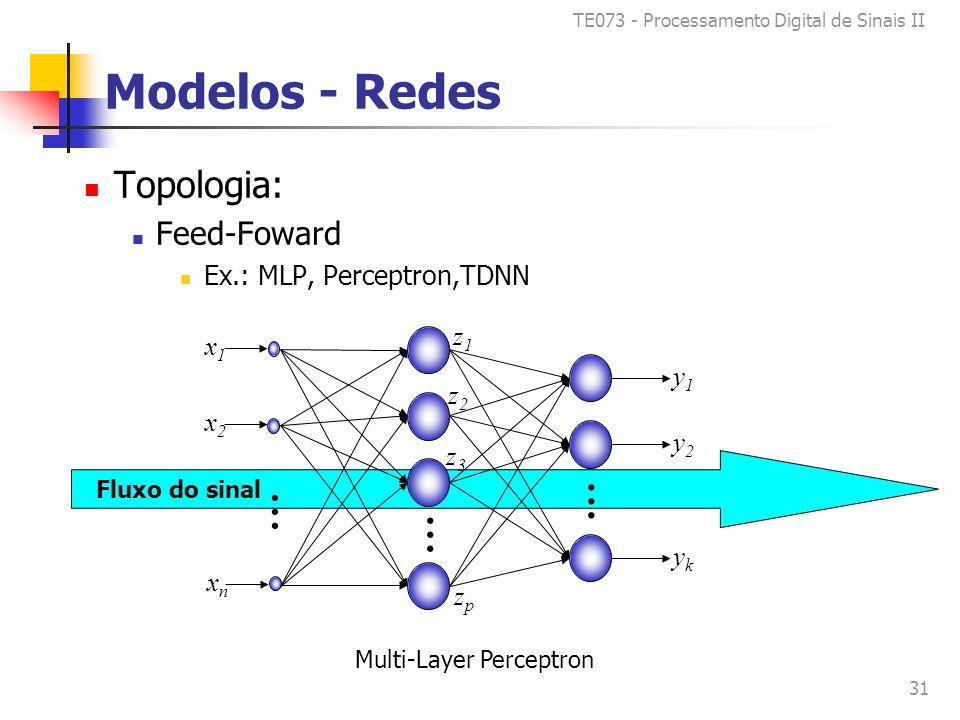 TE073 - Processamento Digital de Sinais II 31 Modelos - Redes Topologia: Feed-Foward Ex.: MLP, Perceptron,TDNN y1y1 y2y2 ykyk x1x1 x2x2 xnxn z1z1 z2z2 zpzp z3z3..................