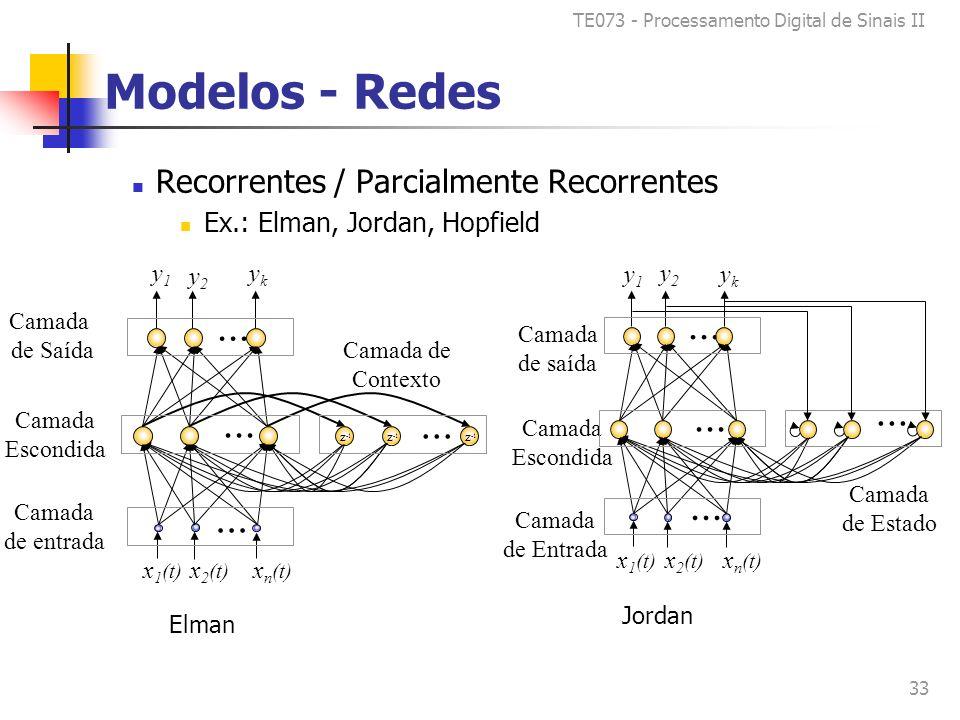 TE073 - Processamento Digital de Sinais II 33 Modelos - Redes Recorrentes / Parcialmente Recorrentes Ex.: Elman, Jordan, Hopfield Camada de entrada Camada Escondida Camada de Saída Camada de Contexto...