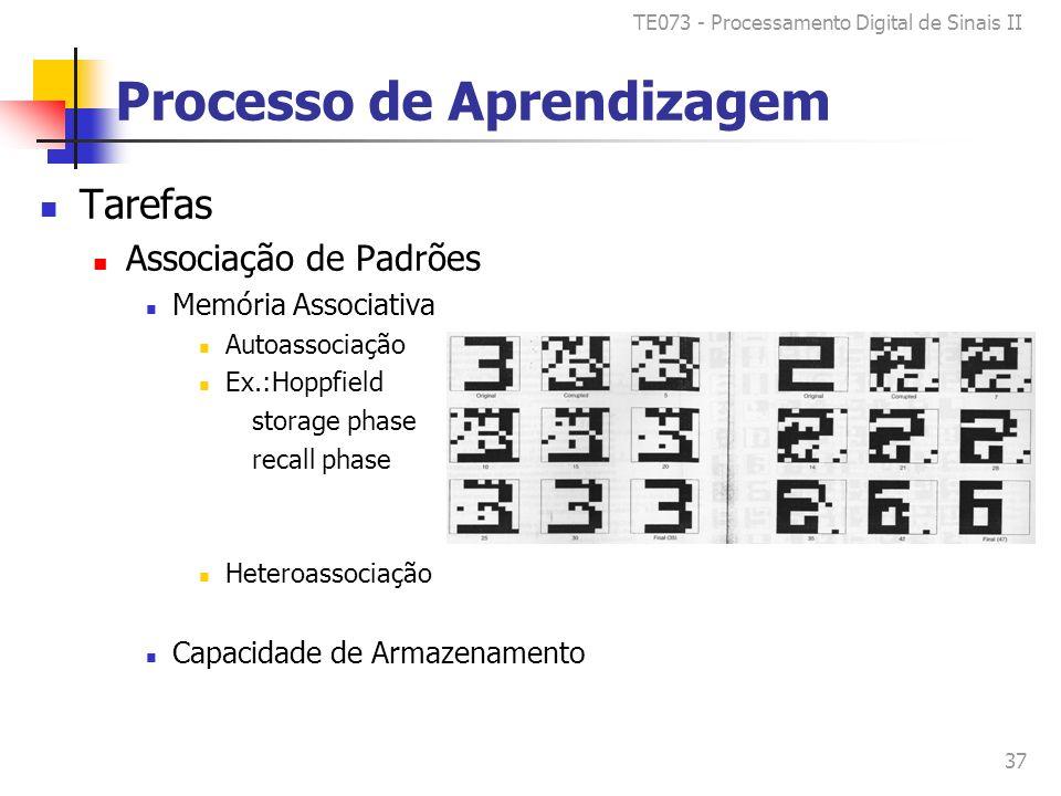 TE073 - Processamento Digital de Sinais II 37 Processo de Aprendizagem Tarefas Associação de Padrões Memória Associativa Autoassociação Ex.:Hoppfield storage phase recall phase Heteroassociação Capacidade de Armazenamento