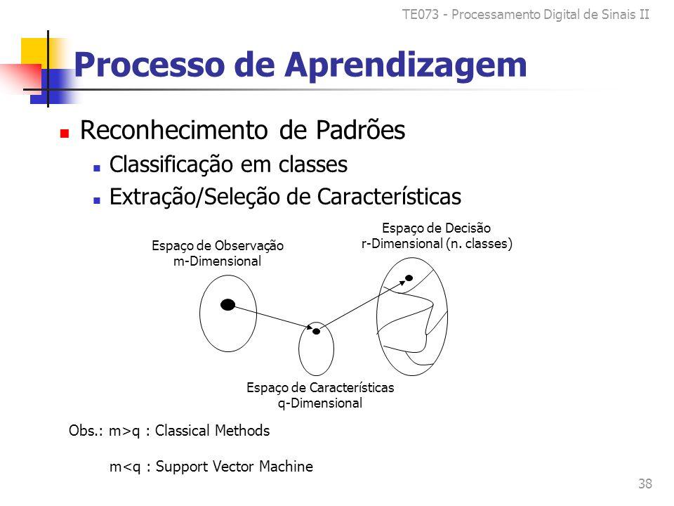 TE073 - Processamento Digital de Sinais II 38 Processo de Aprendizagem Reconhecimento de Padrões Classificação em classes Extração/Seleção de Características Espaço de Observação m-Dimensional Espaço de Características q-Dimensional Espaço de Decisão r-Dimensional (n.