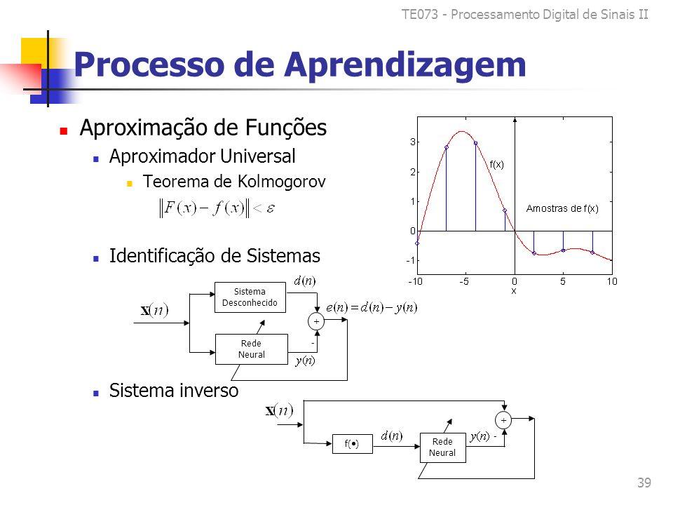 TE073 - Processamento Digital de Sinais II 39 Processo de Aprendizagem Aproximação de Funções Aproximador Universal Teorema de Kolmogorov Identificação de Sistemas Sistema inverso Sistema Desconhecido + Rede Neural - f( ) + Rede Neural -