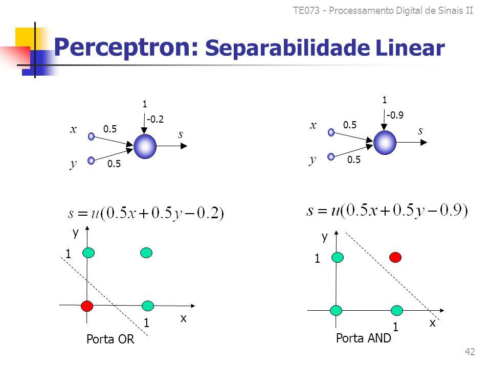 TE073 - Processamento Digital de Sinais II 42 Perceptron: Separabilidade Linear s x y 0.5 -0.2 1 s x y 0.5 -0.9 1 x y 1 1 Porta OR x y 1 1 Porta AND