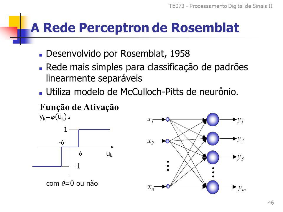 TE073 - Processamento Digital de Sinais II 46 A Rede Perceptron de Rosemblat Desenvolvido por Rosemblat, 1958 Rede mais simples para classificação de padrões linearmente separáveis Utiliza modelo de McCulloch-Pitts de neurônio.