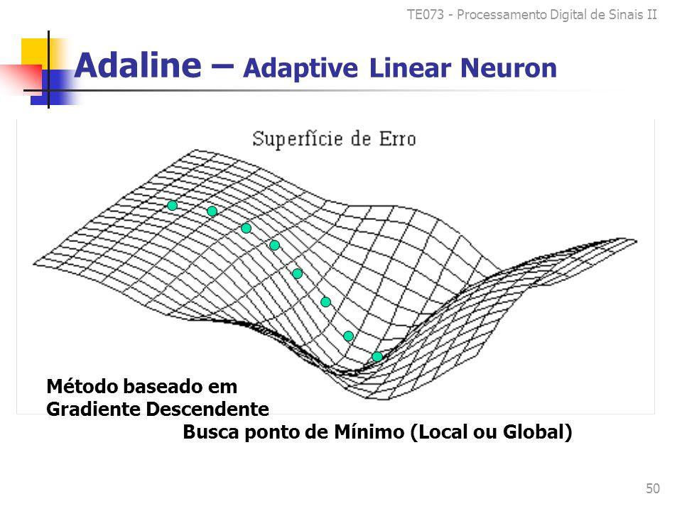 TE073 - Processamento Digital de Sinais II 50 Adaline – Adaptive Linear Neuron Método baseado em Gradiente Descendente Busca ponto de Mínimo (Local ou Global)