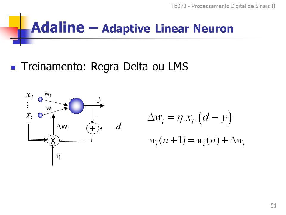 TE073 - Processamento Digital de Sinais II 51 Adaline – Adaptive Linear Neuron Treinamento: Regra Delta ou LMS y x1x1 xixi w1w1 wiwi + X d -......