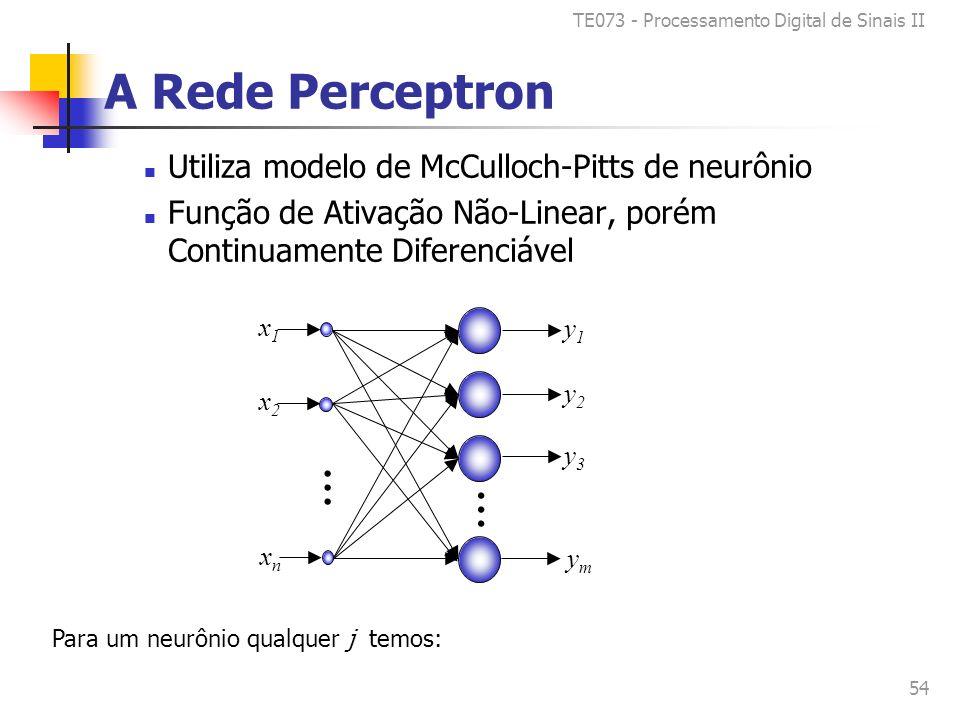 TE073 - Processamento Digital de Sinais II 54 A Rede Perceptron Utiliza modelo de McCulloch-Pitts de neurônio Função de Ativação Não-Linear, porém Continuamente Diferenciável y1y1 y2y2 ymym x1x1 x2x2 xnxn............
