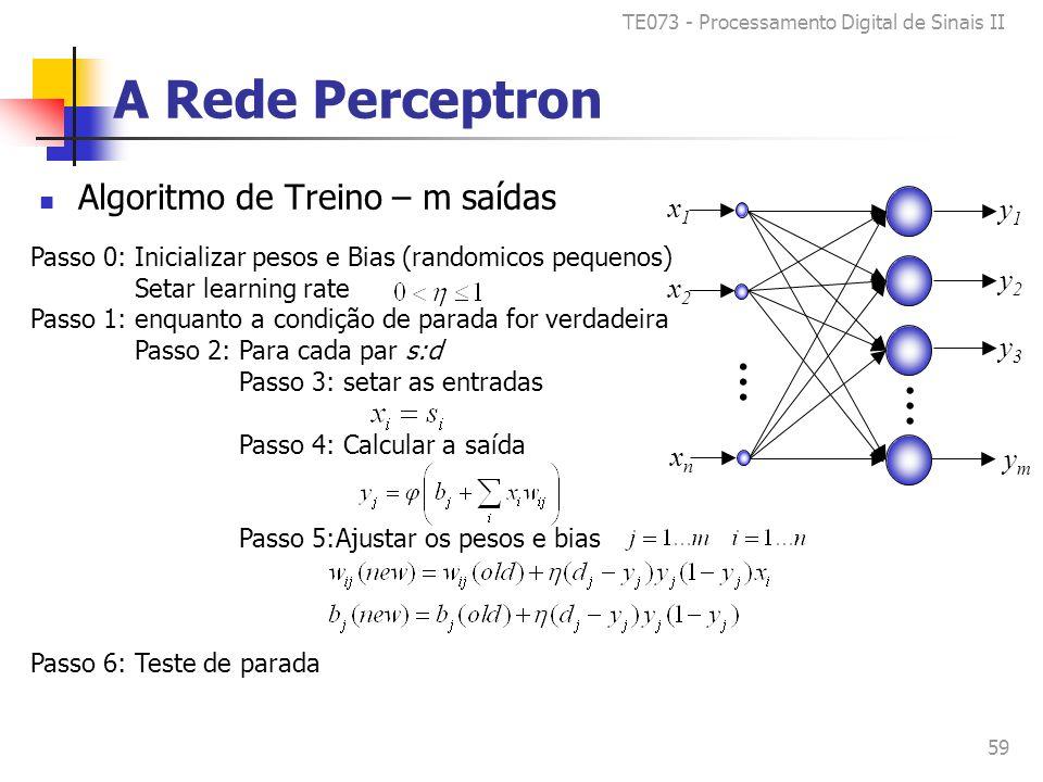 TE073 - Processamento Digital de Sinais II 59 Passo 0: Inicializar pesos e Bias (randomicos pequenos) Setar learning rate Passo 1: enquanto a condição de parada for verdadeira Passo 2: Para cada par s:d Passo 3: setar as entradas Passo 4: Calcular a saída Passo 5:Ajustar os pesos e bias Passo 6: Teste de parada A Rede Perceptron Algoritmo de Treino – m saídas y1y1 y2y2 ymym x1x1 x2x2 xnxn............
