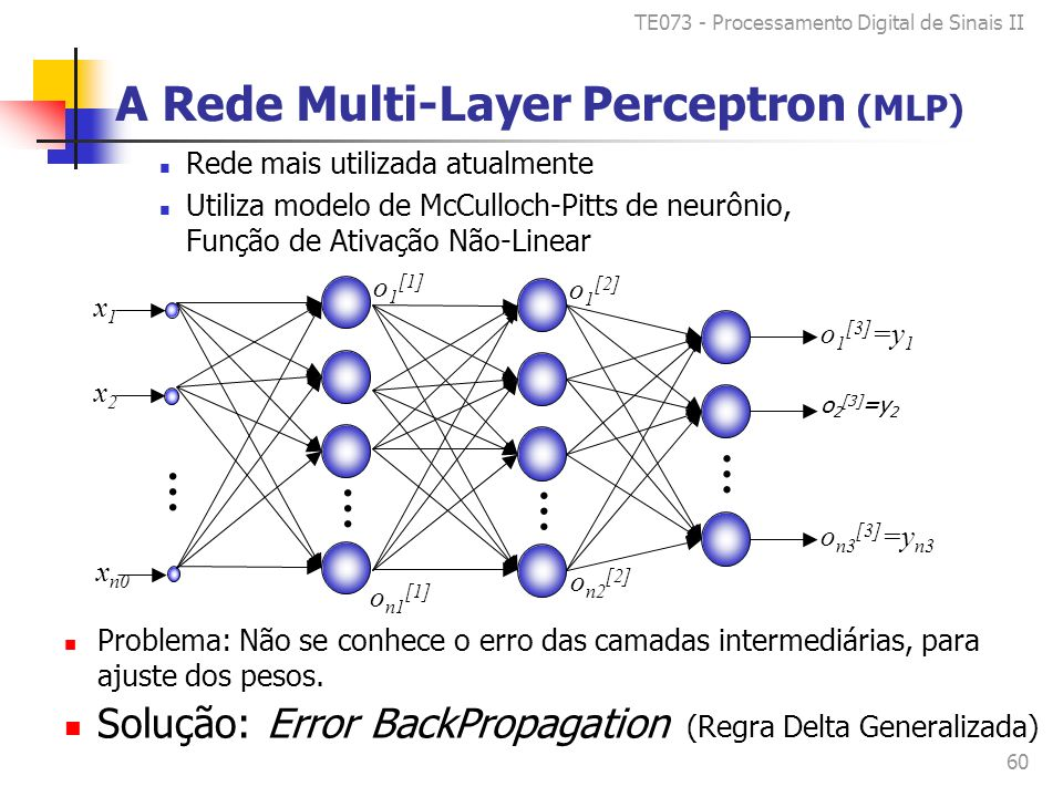 TE073 - Processamento Digital de Sinais II 60 A Rede Multi-Layer Perceptron (MLP) Rede mais utilizada atualmente Utiliza modelo de McCulloch-Pitts de neurônio, Função de Ativação Não-Linear Problema: Não se conhece o erro das camadas intermediárias, para ajuste dos pesos.