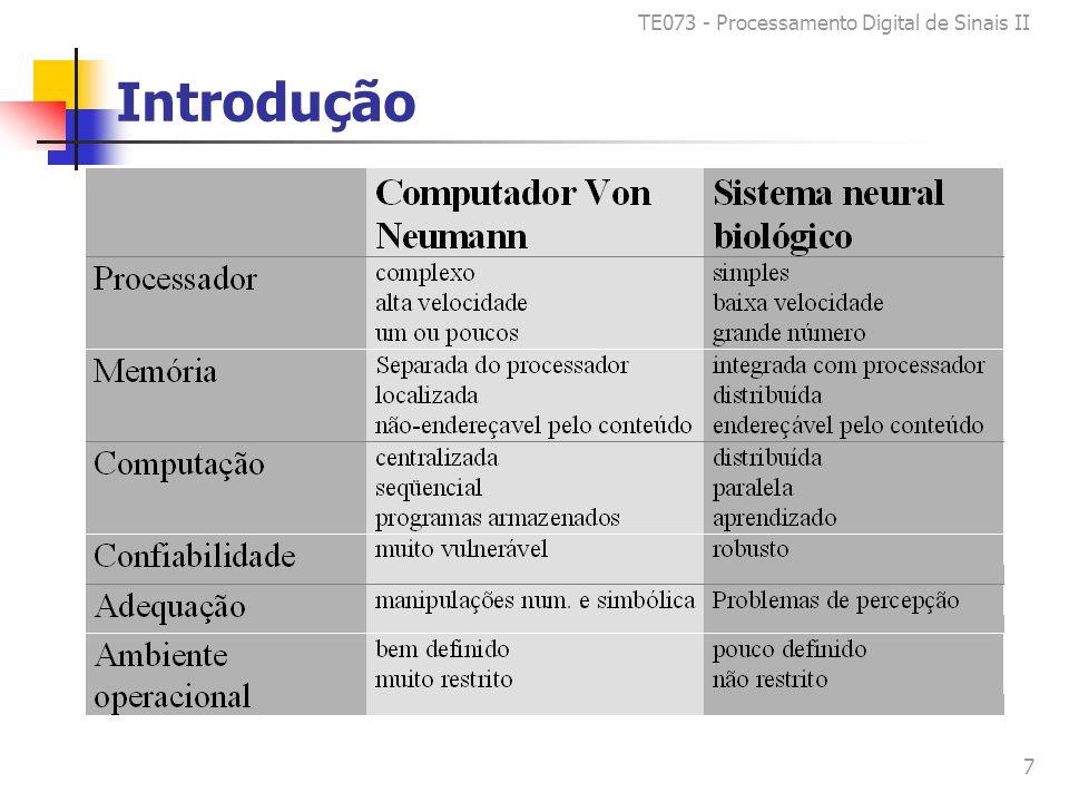 TE073 - Processamento Digital de Sinais II 7 Introdução