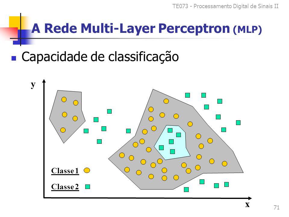 TE073 - Processamento Digital de Sinais II 71 A Rede Multi-Layer Perceptron (MLP) Capacidade de classificação x y Classe 1 Classe 2