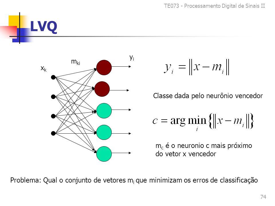 TE073 - Processamento Digital de Sinais II 74 LVQ xkxk m ki yiyi Classe dada pelo neurônio vencedor m c é o neuronio c mais próximo do vetor x vencedor Problema: Qual o conjunto de vetores m i que minimizam os erros de classificação