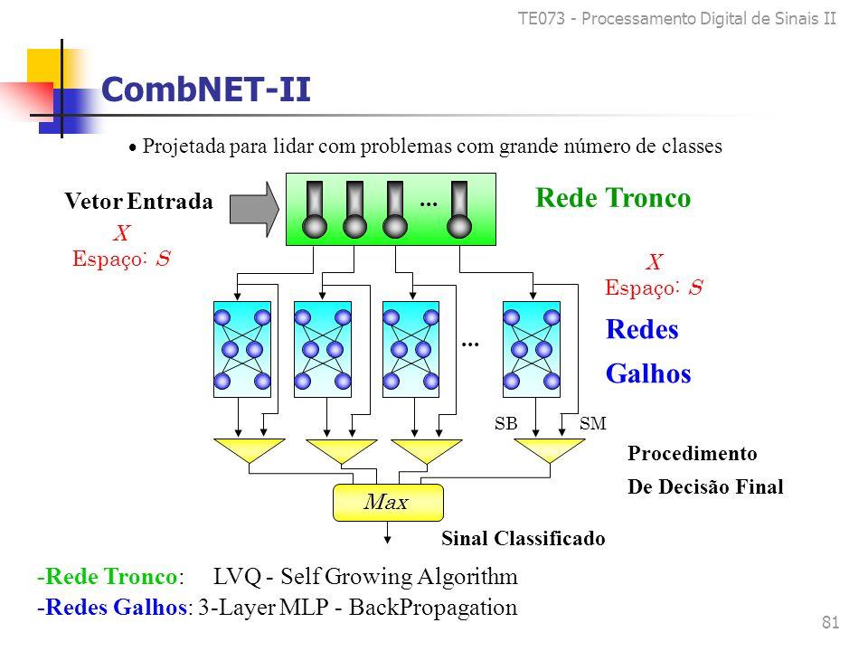 TE073 - Processamento Digital de Sinais II 81 X Espaço: S SM SB...