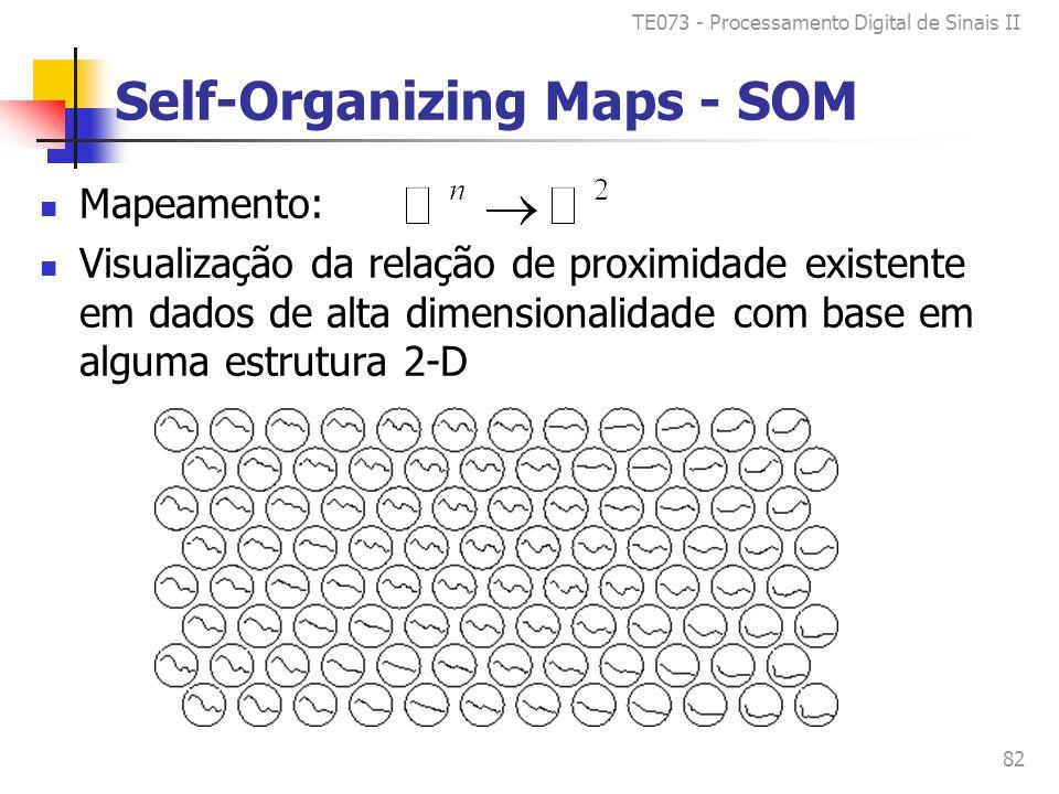 TE073 - Processamento Digital de Sinais II 82 Self-Organizing Maps - SOM Mapeamento: Visualização da relação de proximidade existente em dados de alta dimensionalidade com base em alguma estrutura 2-D