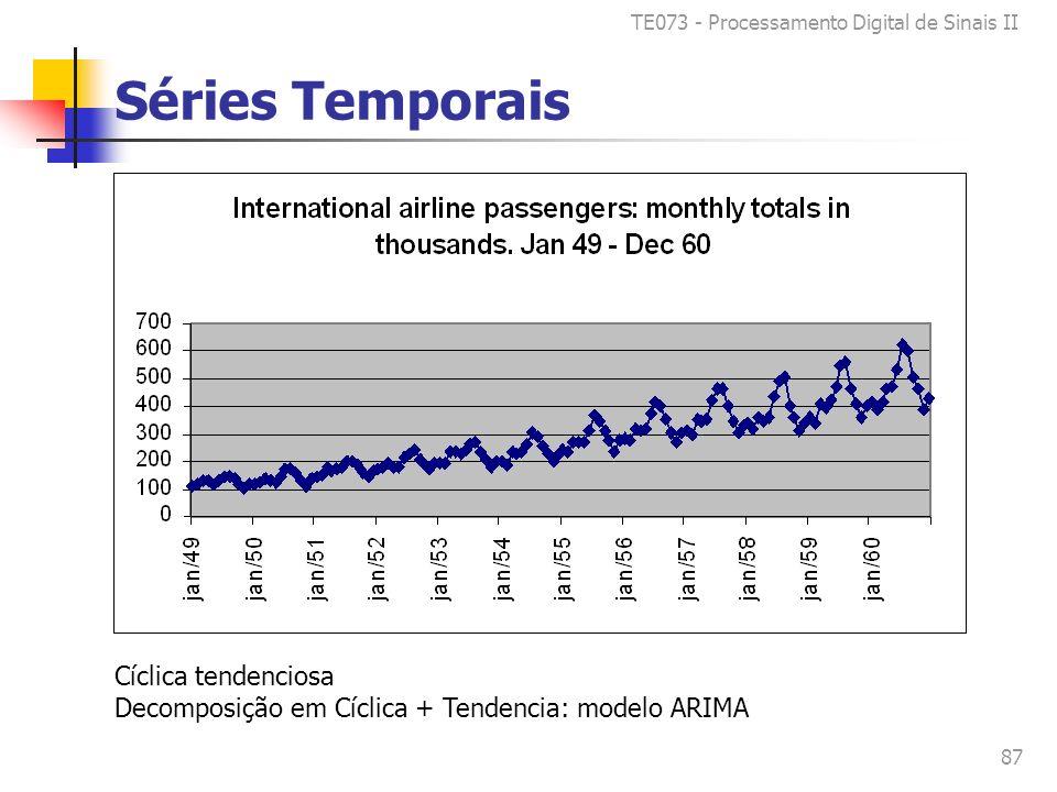 TE073 - Processamento Digital de Sinais II 87 Séries Temporais Cíclica tendenciosa Decomposição em Cíclica + Tendencia: modelo ARIMA